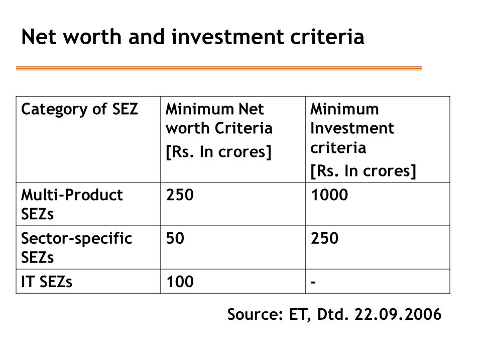 Net worth and investment criteria