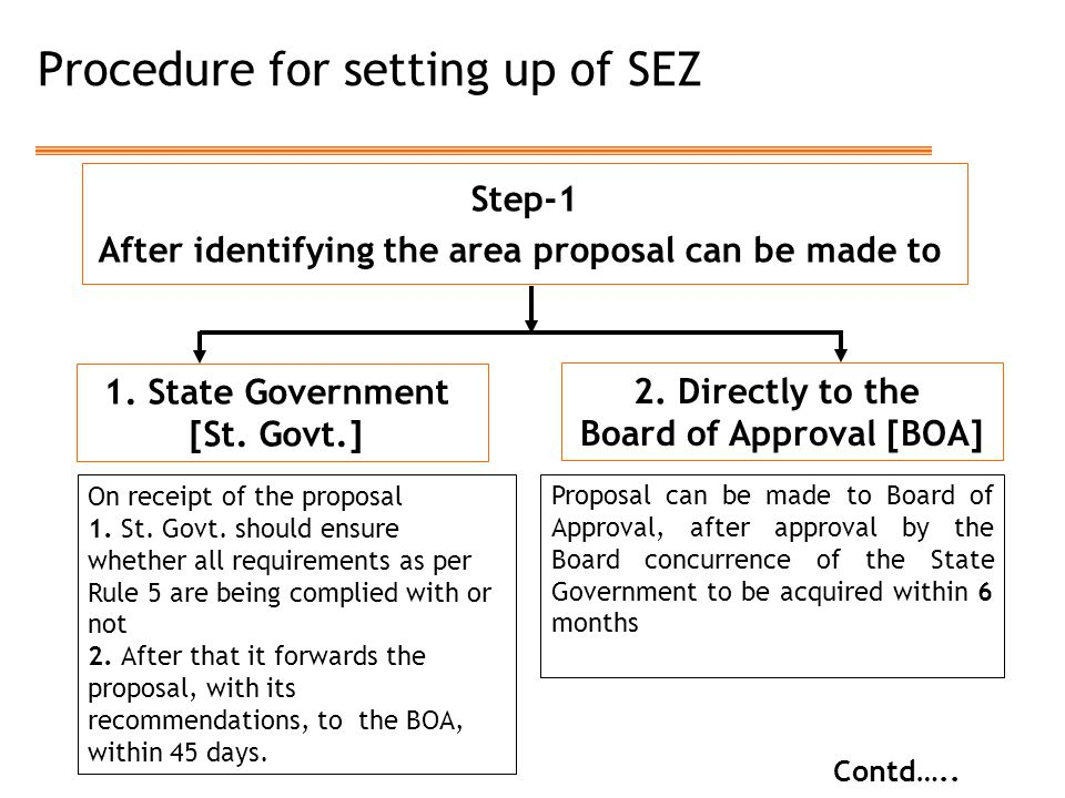 Procedure for setting up of SEZ