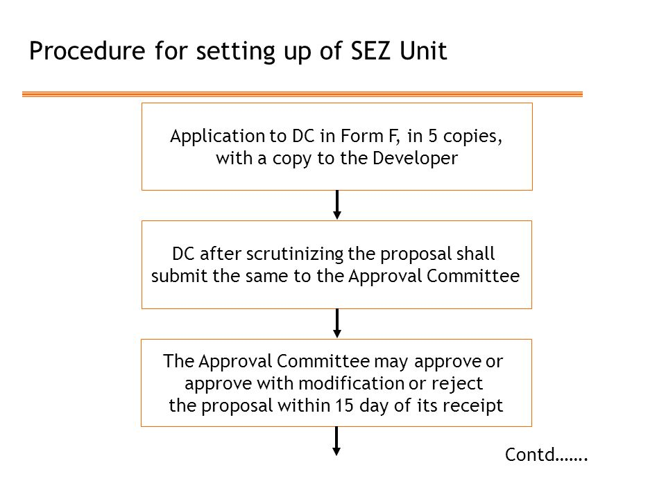 Procedure for setting up of SEZ Unit