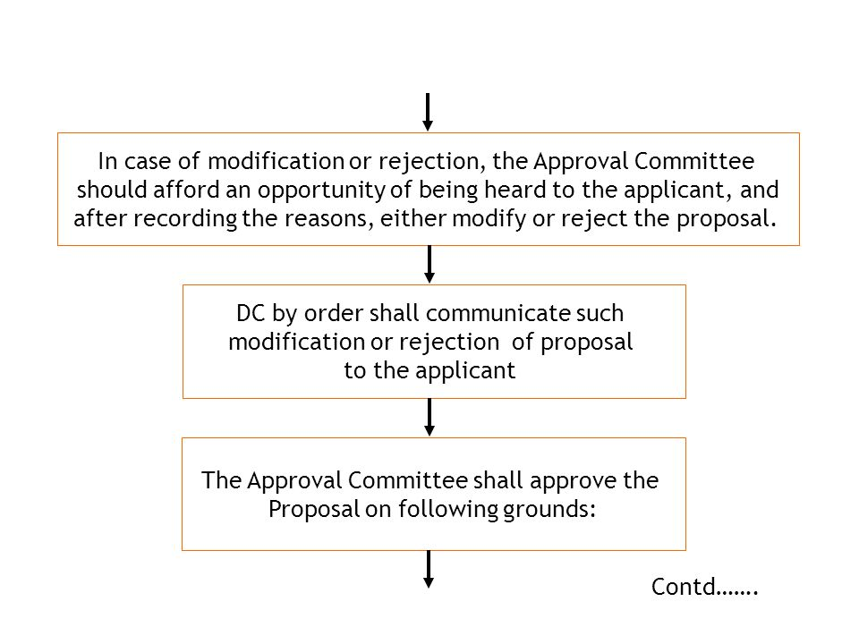 In case of modification or rejection, the Approval Committee