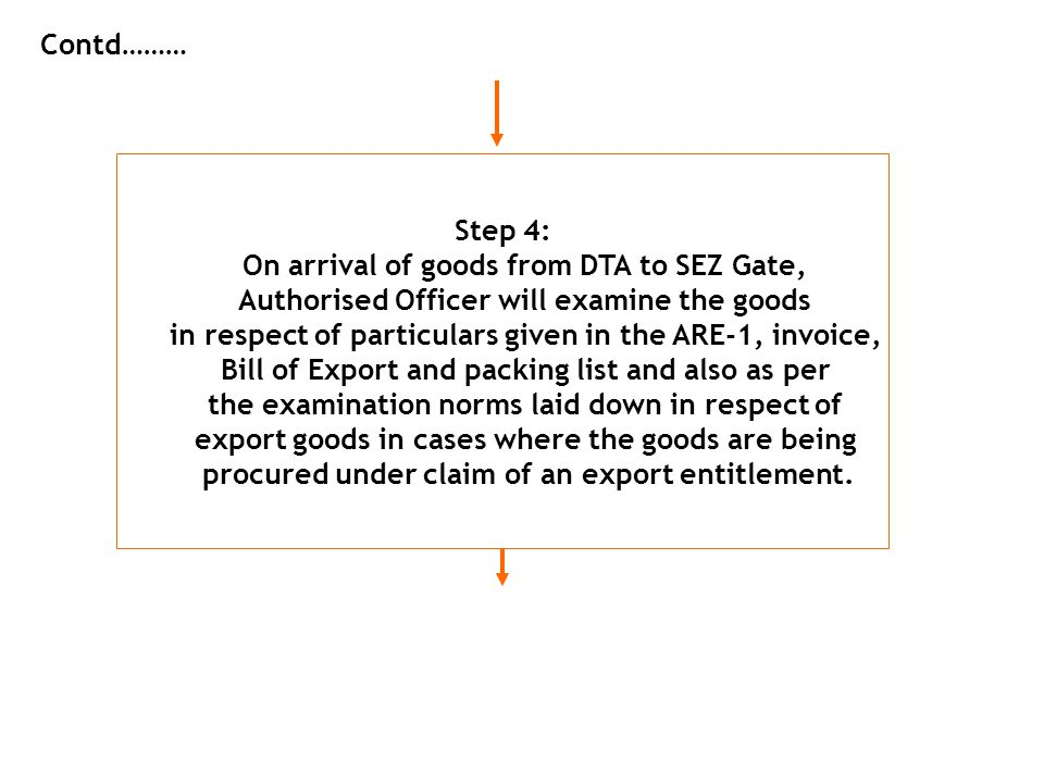 On arrival of goods from DTA to SEZ Gate,