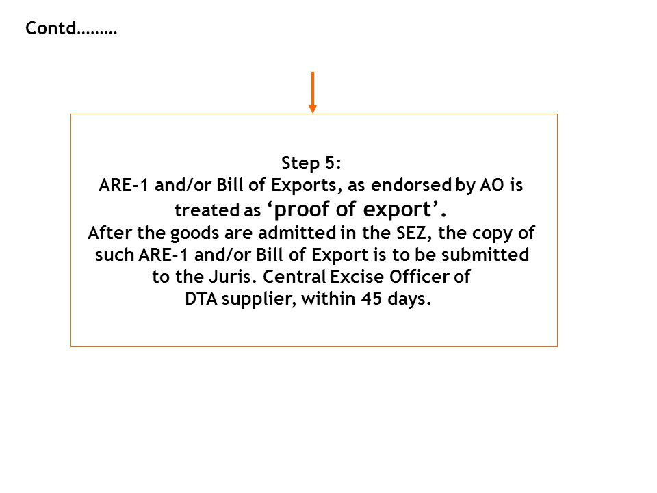 ARE-1 and/or Bill of Exports, as endorsed by AO is