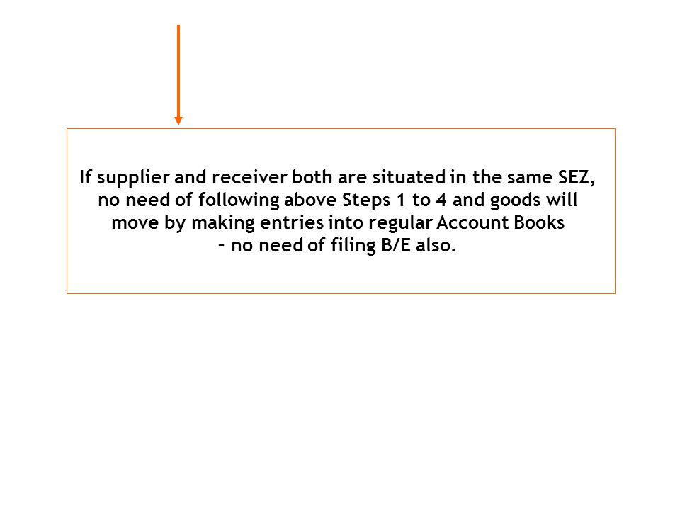 If supplier and receiver both are situated in the same SEZ,