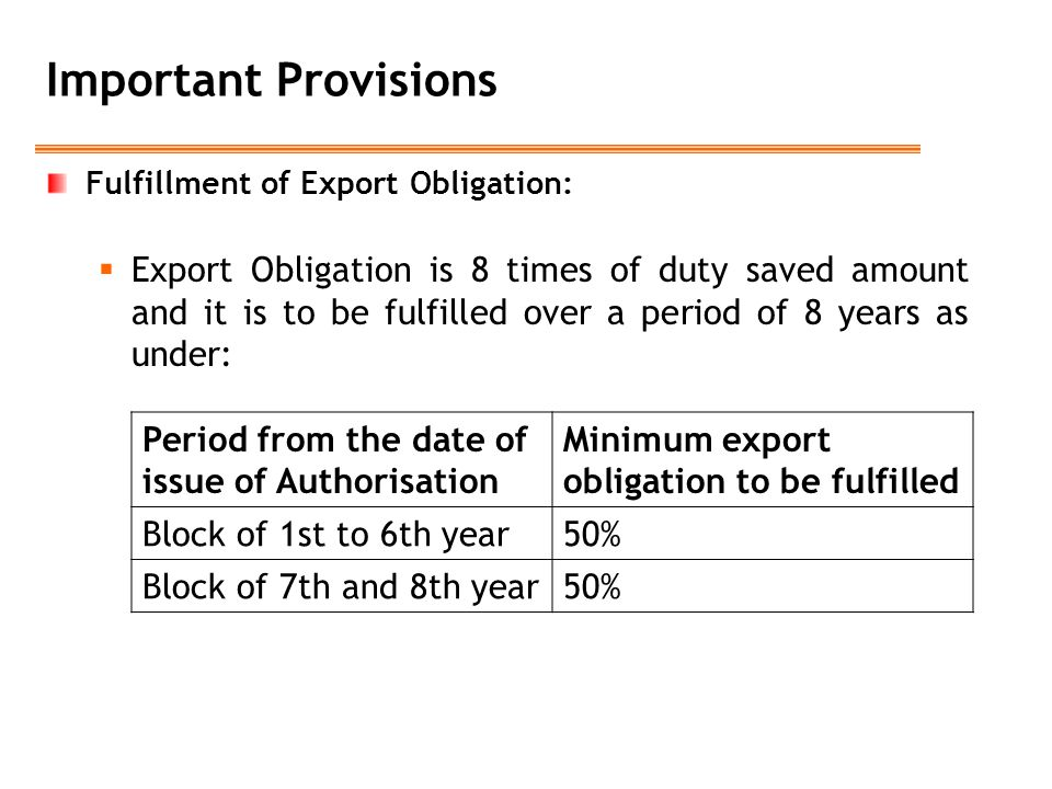 Important Provisions Fulfillment of Export Obligation:
