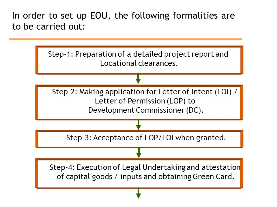 In order to set up EOU, the following formalities are to be carried out:
