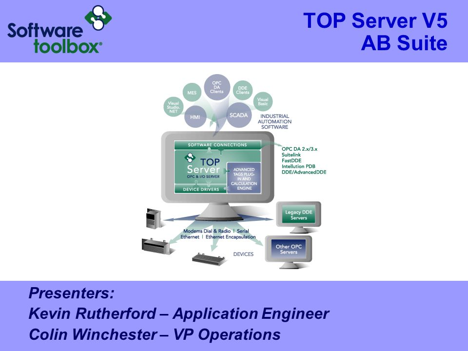 TOP Server V5 AB Suite Presenters: