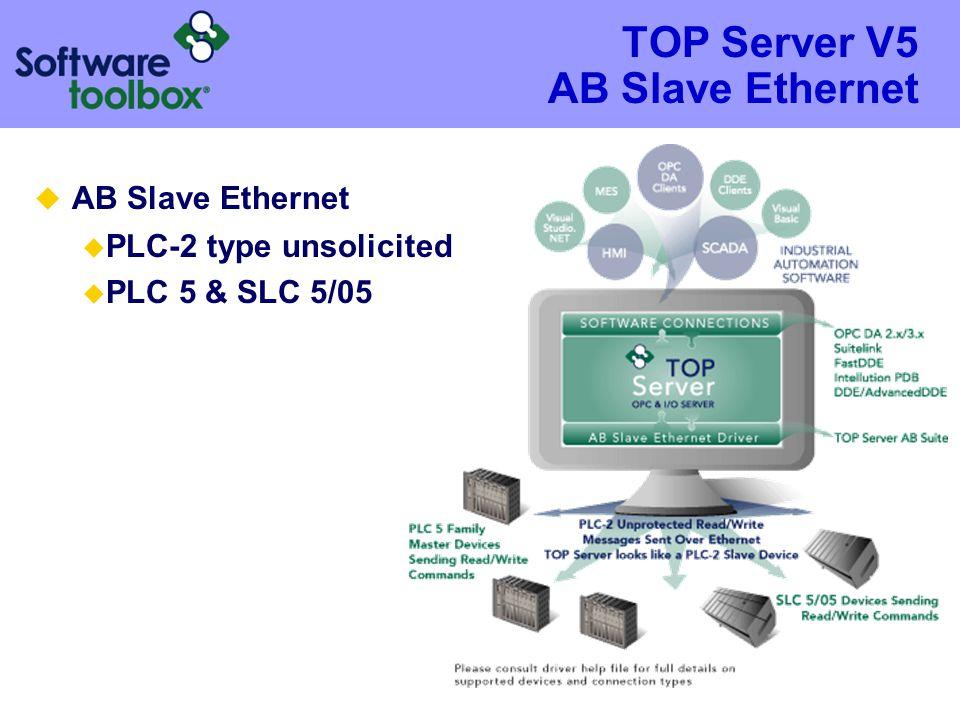 TOP Server V5 AB Slave Ethernet