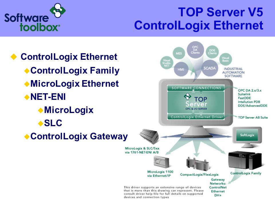 TOP Server V5 ControlLogix Ethernet