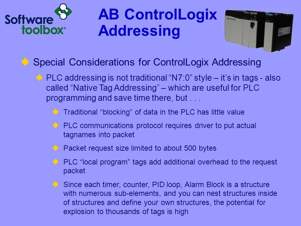AB ControlLogix Addressing