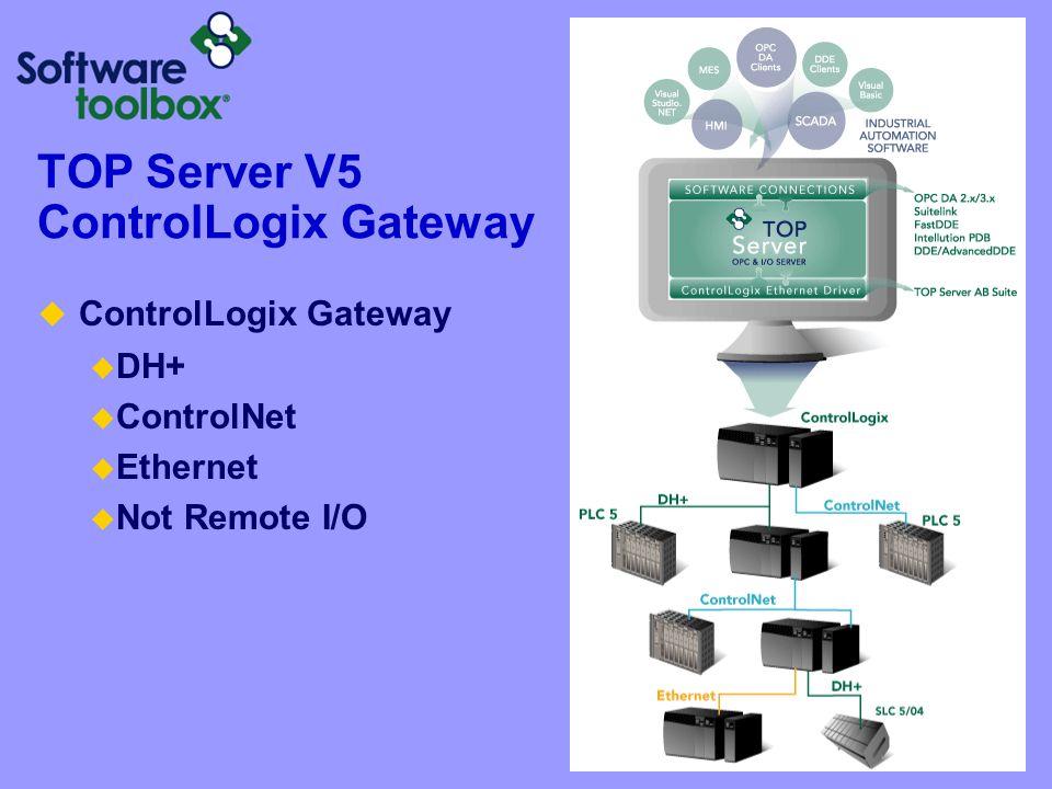 TOP Server V5 ControlLogix Gateway