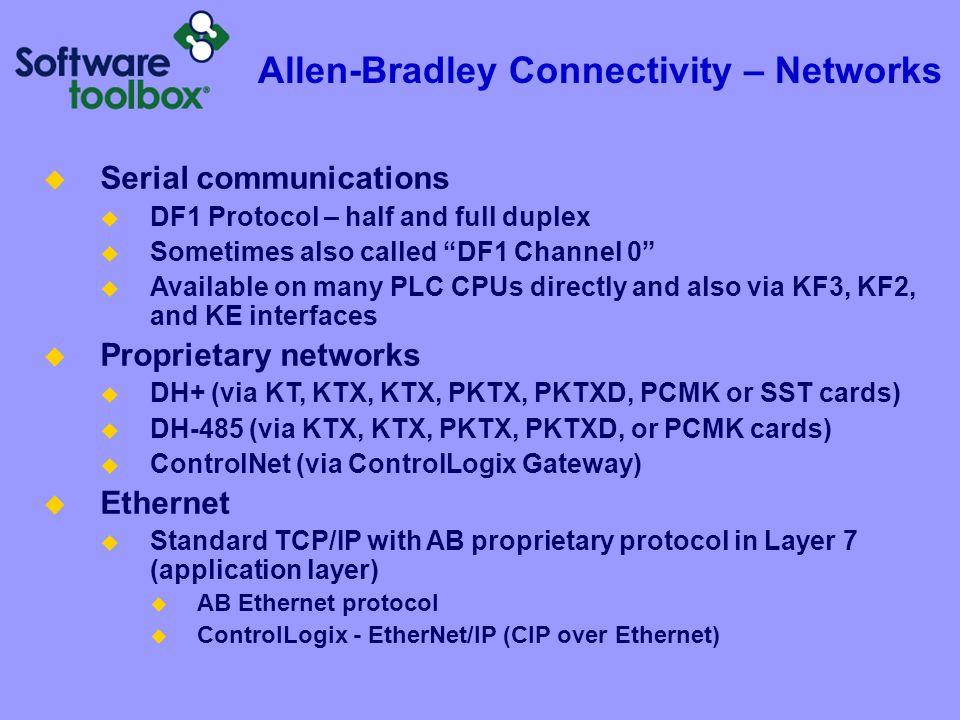 Allen-Bradley Connectivity – Networks