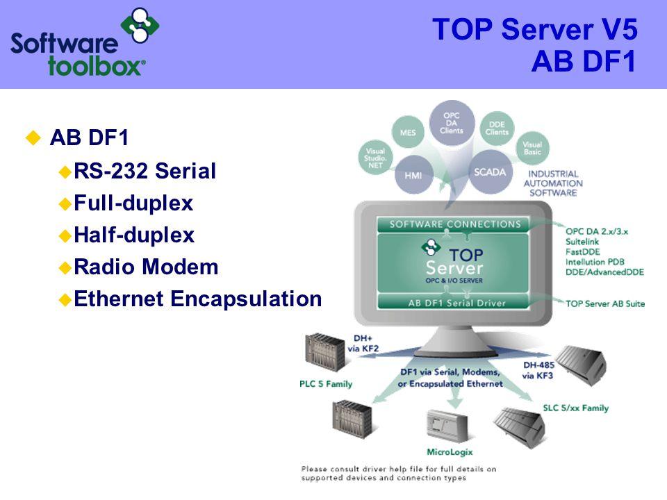 TOP Server V5 AB DF1 AB DF1 RS-232 Serial Full-duplex Half-duplex