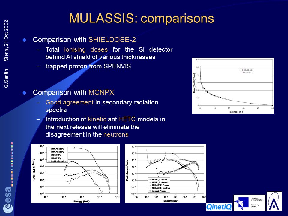 MULASSIS: comparisons