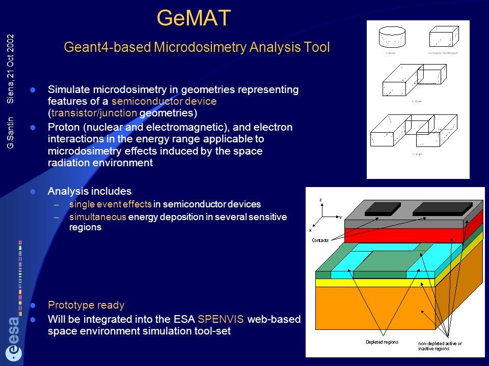 GeMAT Geant4-based Microdosimetry Analysis Tool