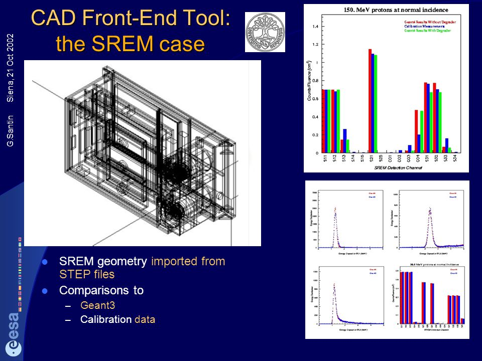 CAD Front-End Tool: the SREM case