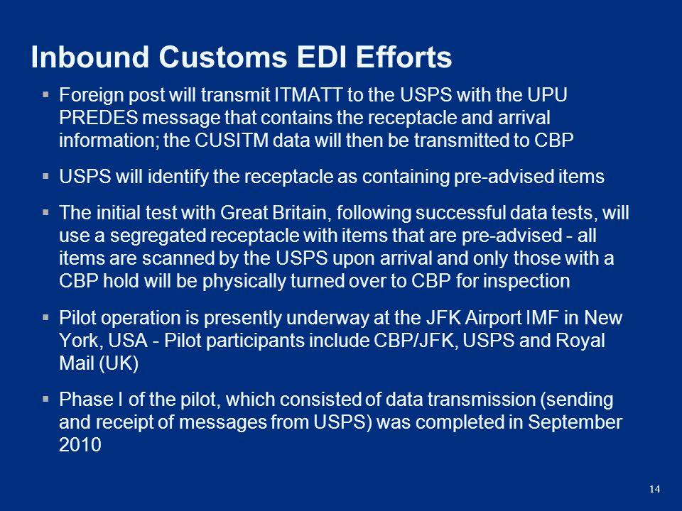 Inbound Customs EDI Efforts