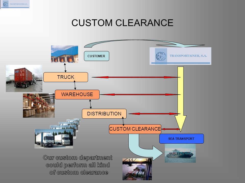 CUSTOM CLEARANCE Our custom department could perform all kind