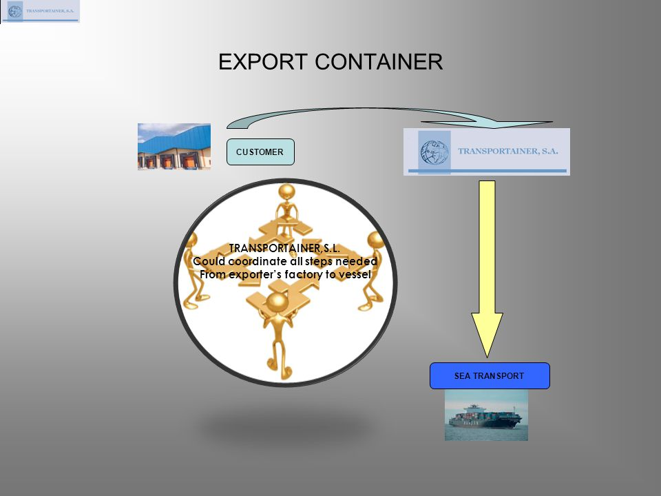 Could coordinate all steps needed From exporter's factory to vessel