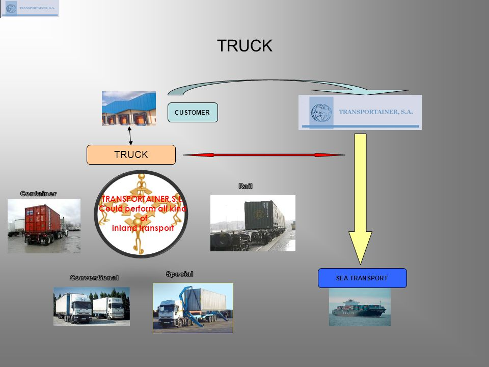 TRUCK TRUCK TRANSPORTAINER,S.L. Could perform all kind of