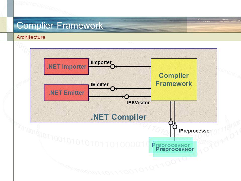 Complier Framework .NET Compiler Compiler Framework .NET Importer