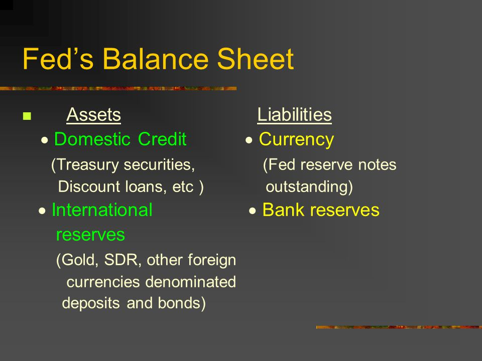 Fed's Balance Sheet Assets Liabilities  Domestic Credit  Currency