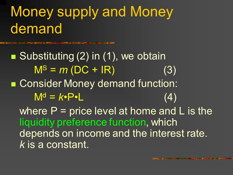 Money supply and Money demand