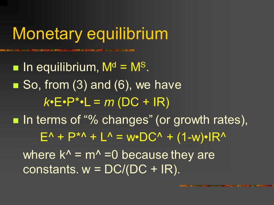 Monetary equilibrium In equilibrium, Md = MS.