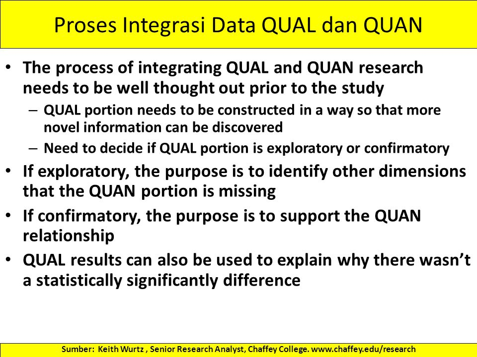 Proses Integrasi Data QUAL dan QUAN