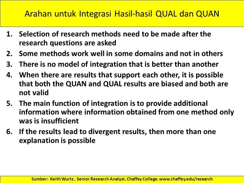 Arahan untuk Integrasi Hasil-hasil QUAL dan QUAN