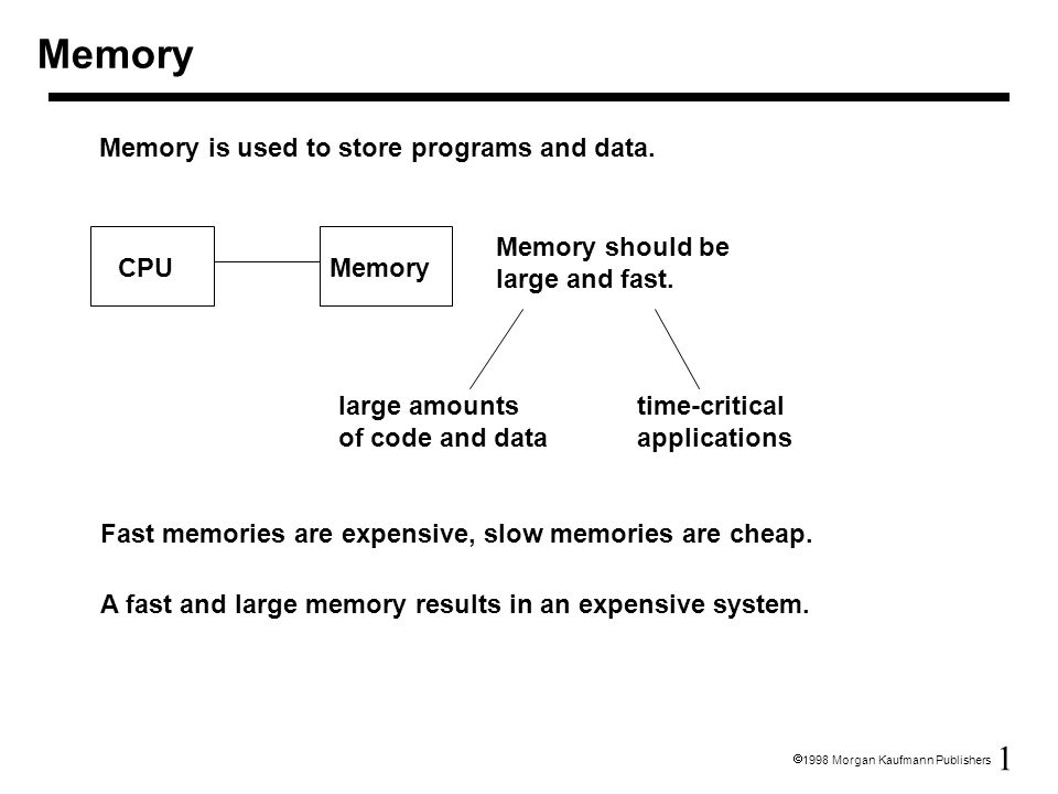 Memory Memory is used to store programs and data. CPU Memory