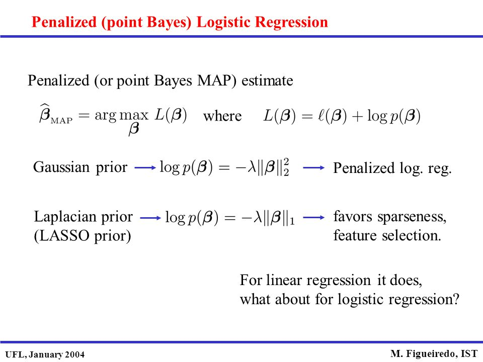 Penalized (point Bayes) Logistic Regression