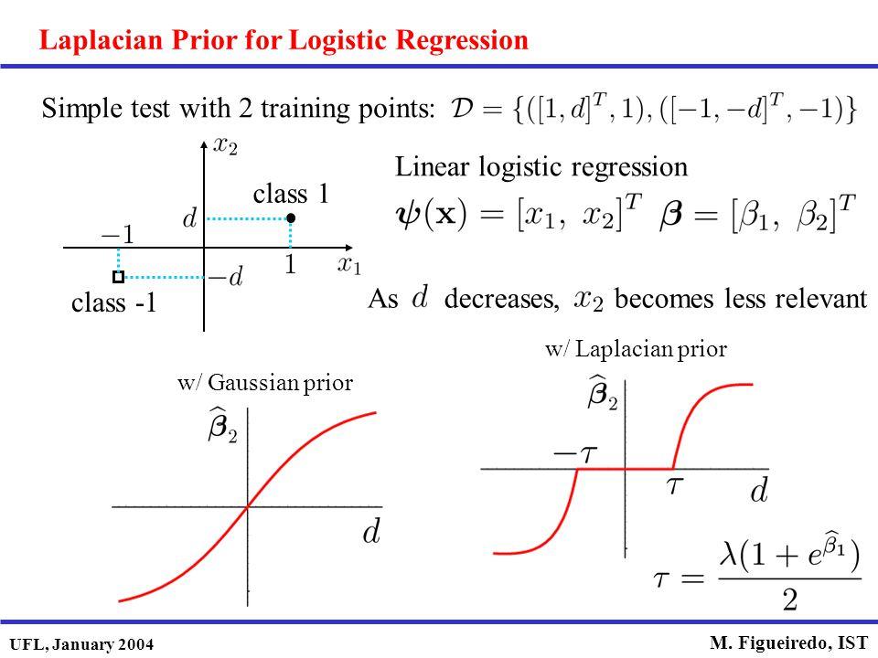 Laplacian Prior for Logistic Regression