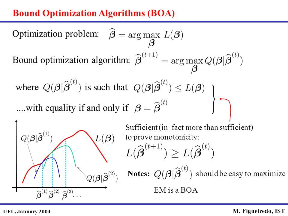 Bound Optimization Algorithms (BOA)