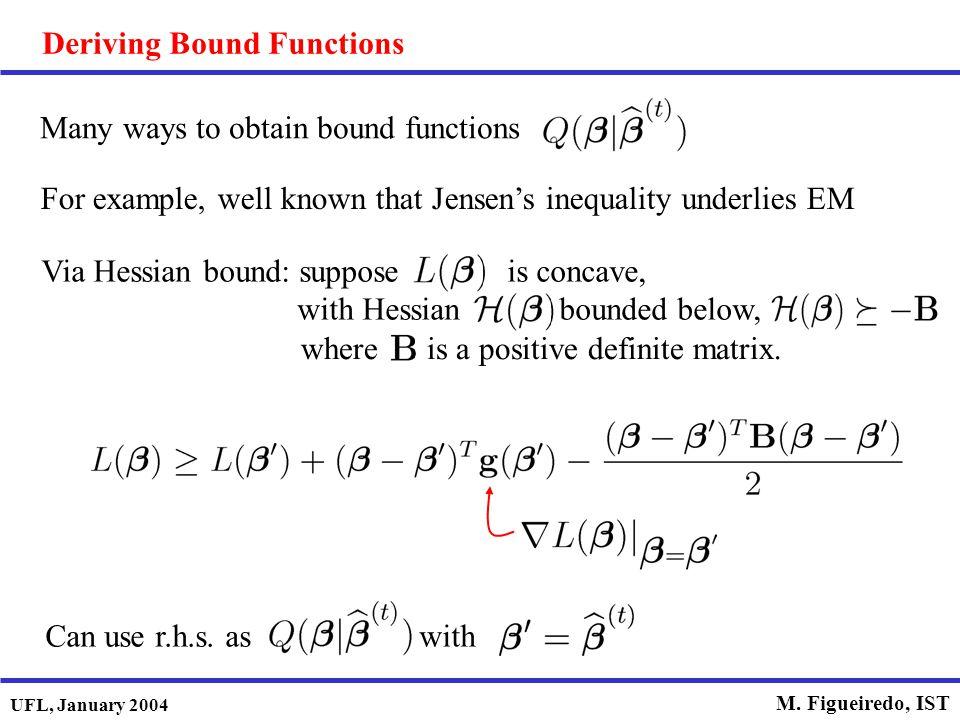 Deriving Bound Functions
