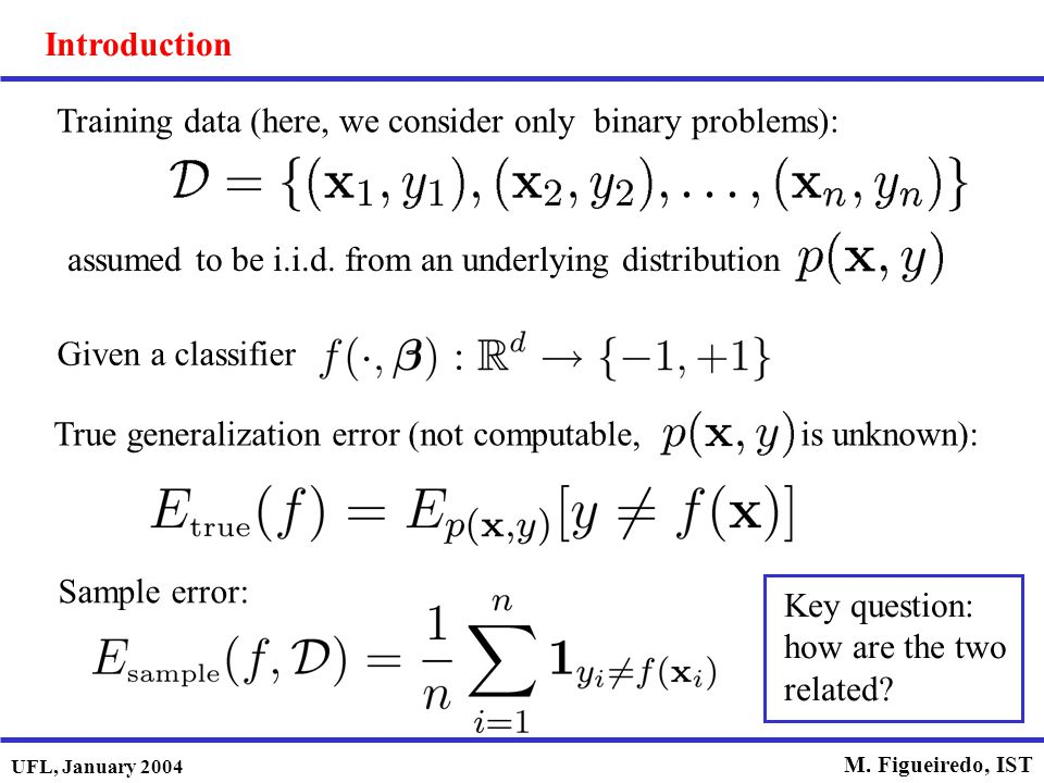 Introduction Training data (here, we consider only binary problems): assumed to be i.i.d. from an underlying distribution.