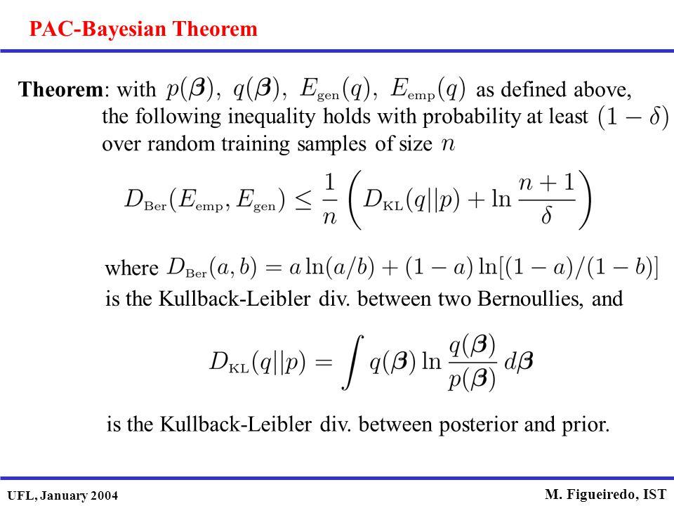 PAC-Bayesian Theorem