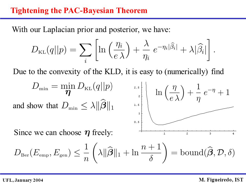 Tightening the PAC-Bayesian Theorem