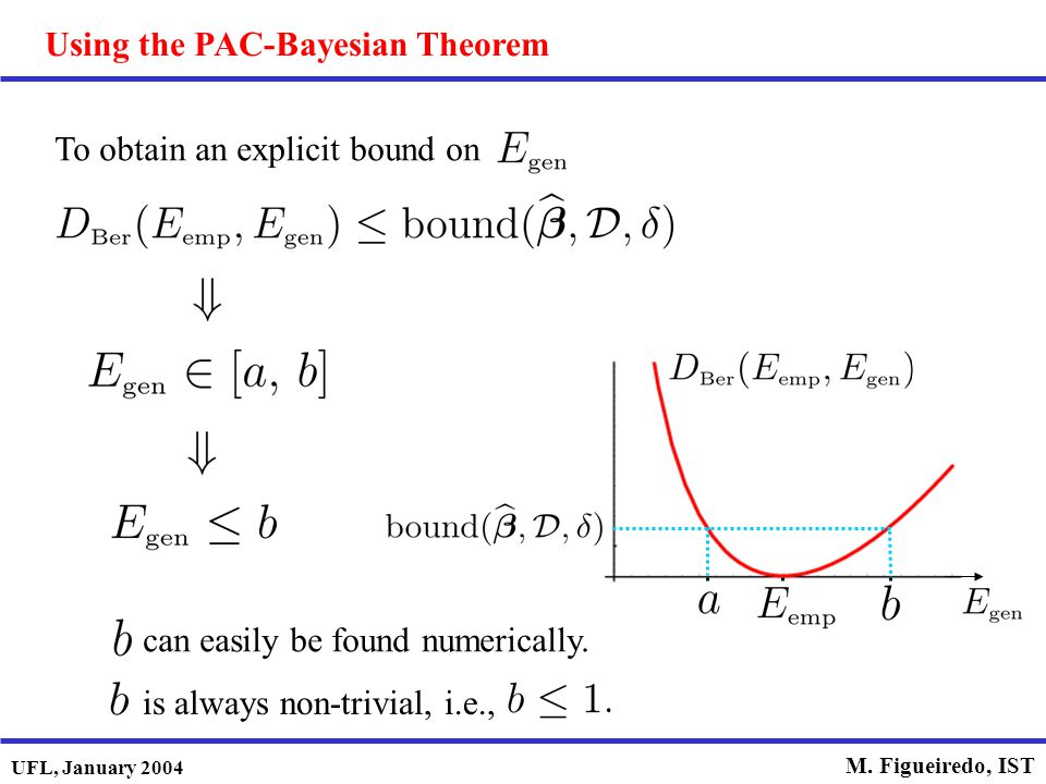 Using the PAC-Bayesian Theorem