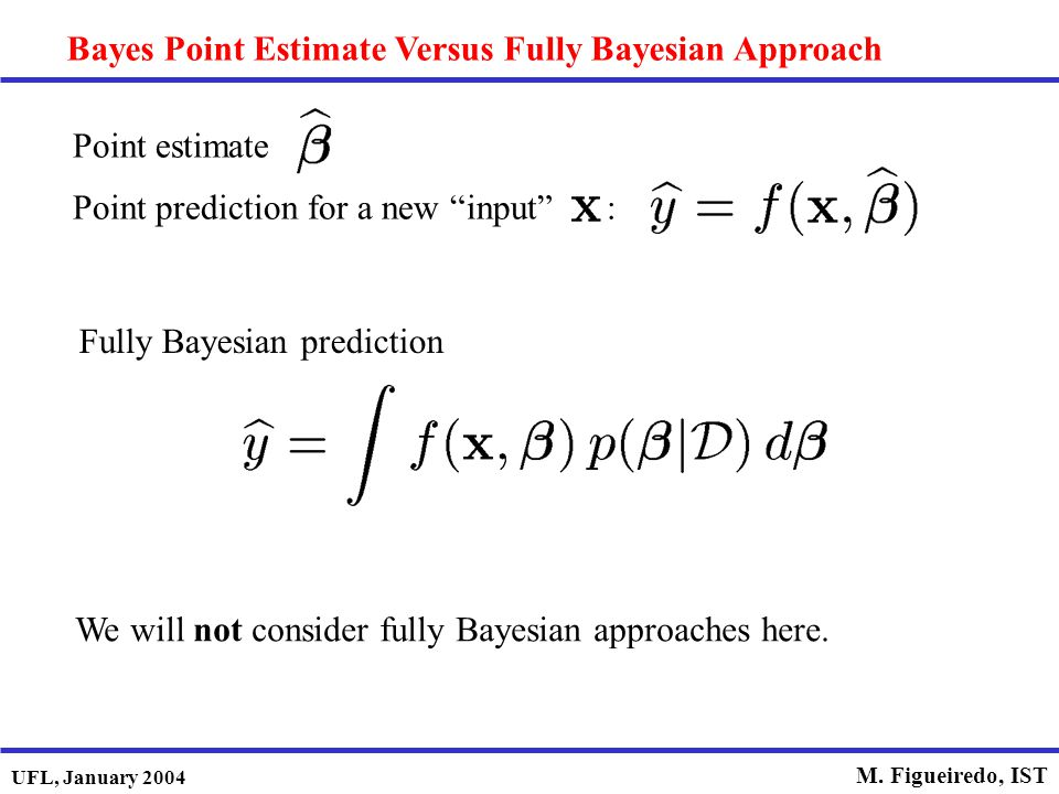 Bayes Point Estimate Versus Fully Bayesian Approach