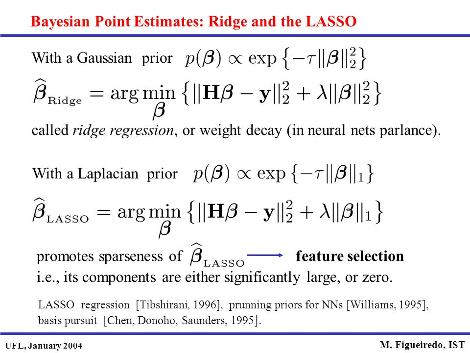 Bayesian Point Estimates: Ridge and the LASSO