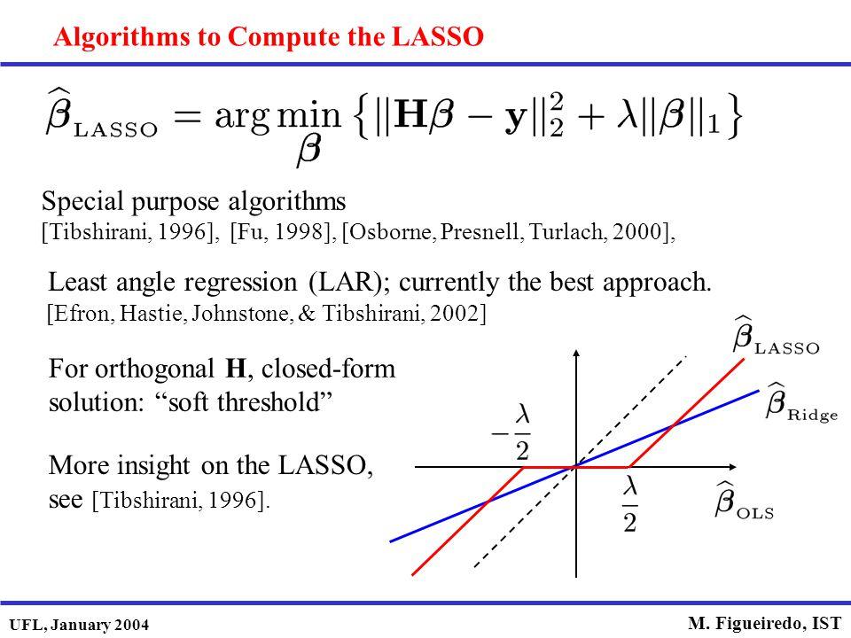 Algorithms to Compute the LASSO