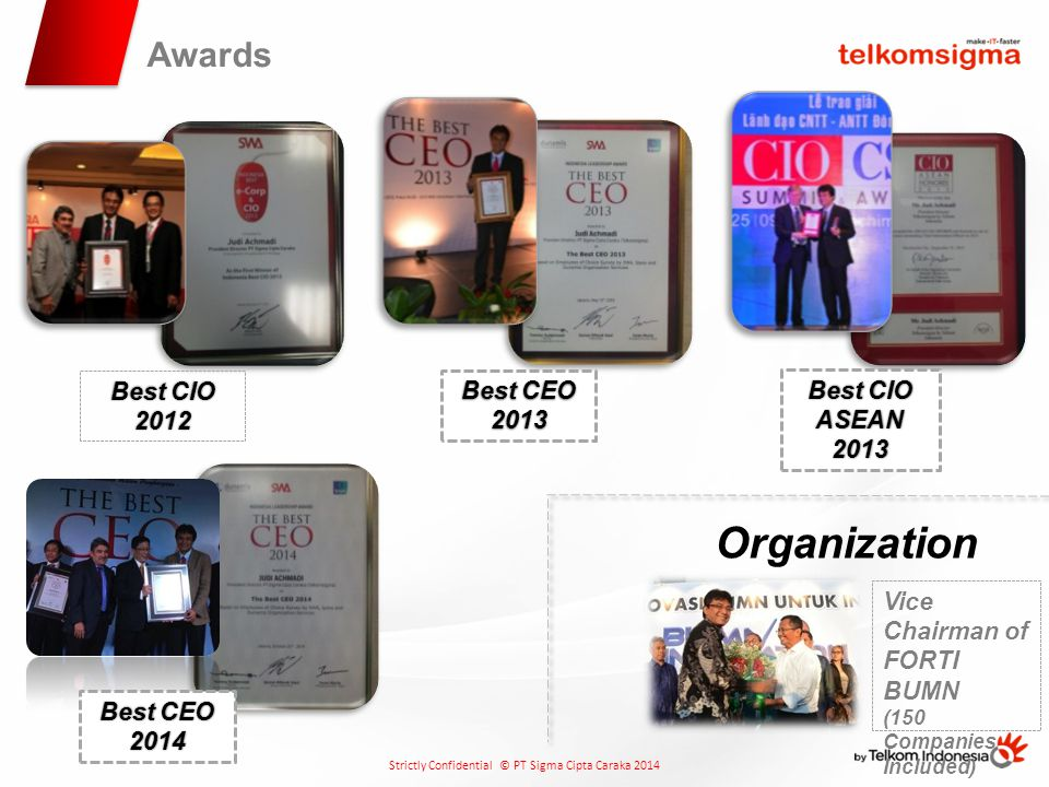 Organization Awards Best CIO 2012 Best CEO 2013 Best CIO ASEAN 2013