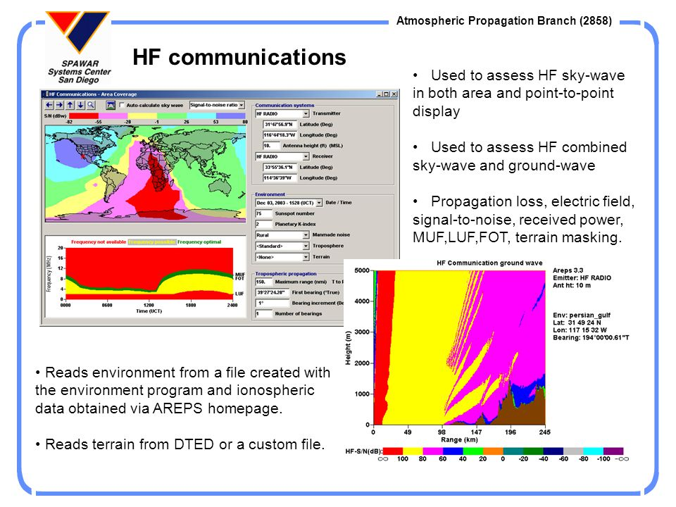 HF communications Used to assess HF sky-wave in both area and point-to-point display. Used to assess HF combined sky-wave and ground-wave.