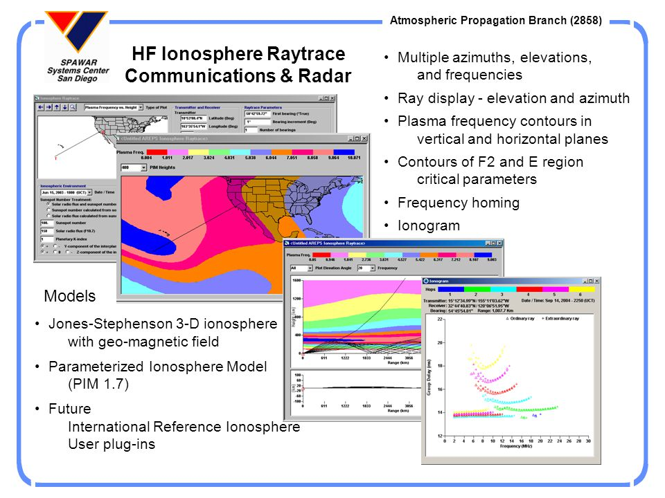 HF Ionosphere Raytrace Communications & Radar