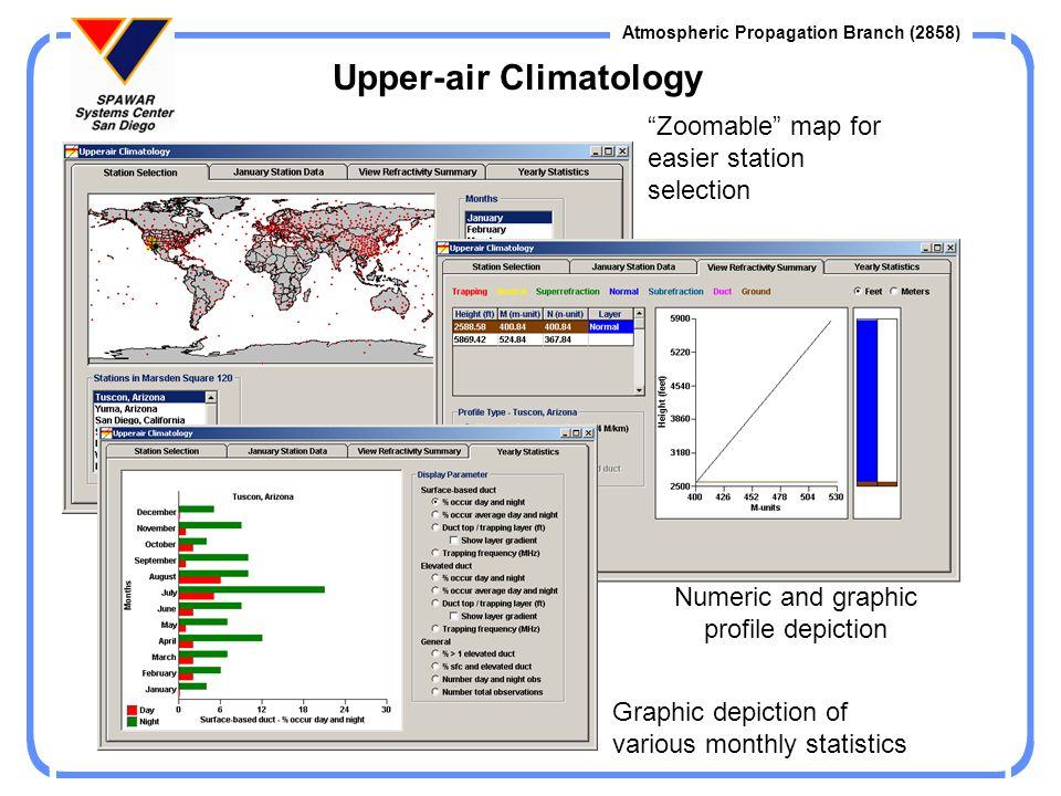 Upper-air Climatology