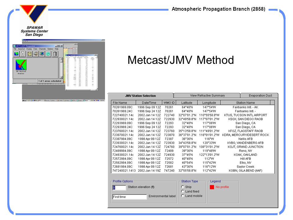 Metcast/JMV Method