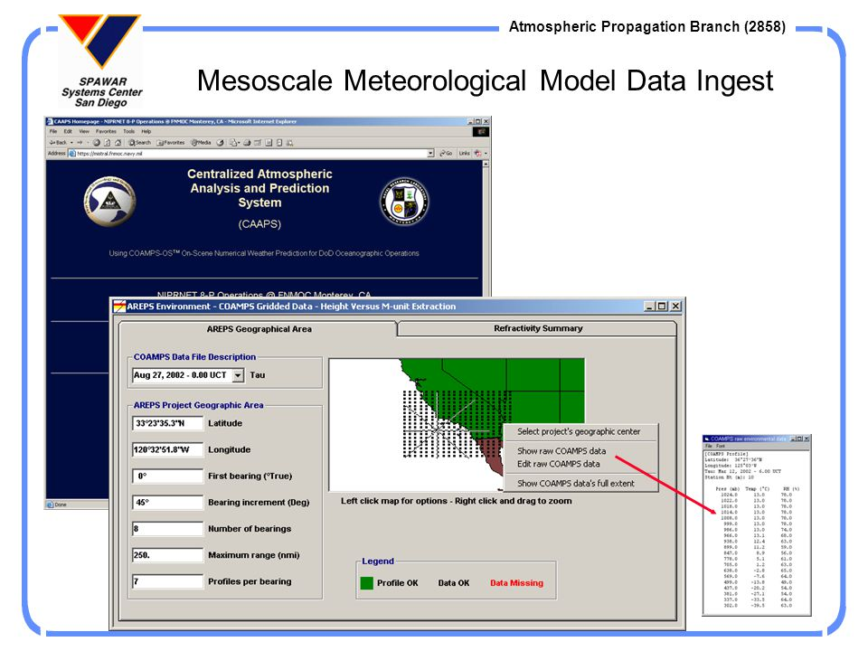 Mesoscale Meteorological Model Data Ingest