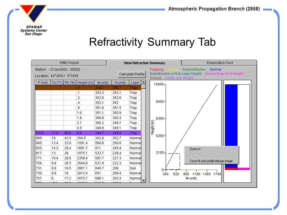 Refractivity Summary Tab