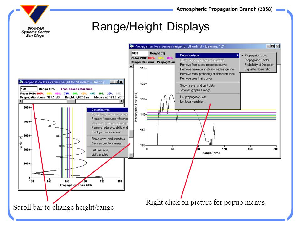 Range/Height Displays