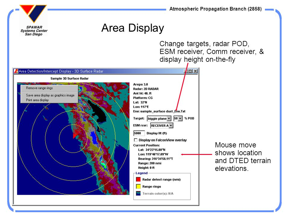 Area Display Change targets, radar POD, ESM receiver, Comm receiver, & display height on-the-fly.